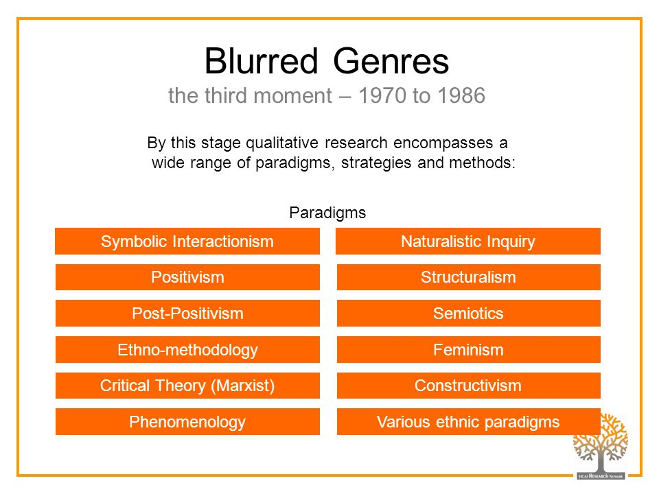 Blurred Genres the third moment – 1970 to 1986