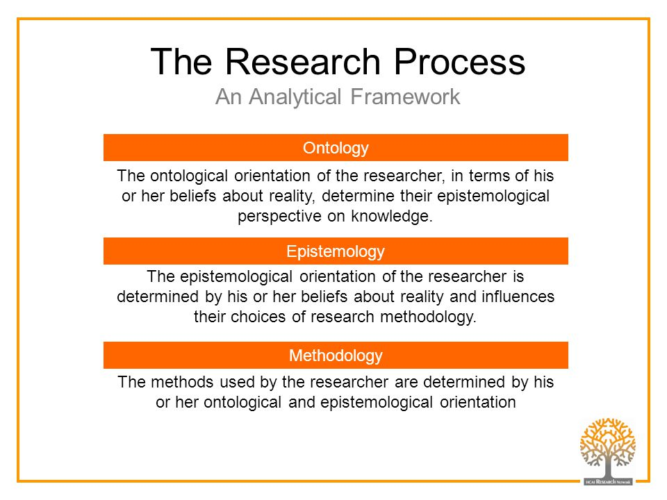 The Research Process An Analytical Framework