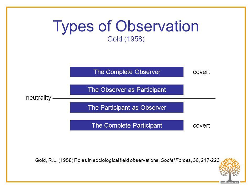 Types of Observation Gold (1958)