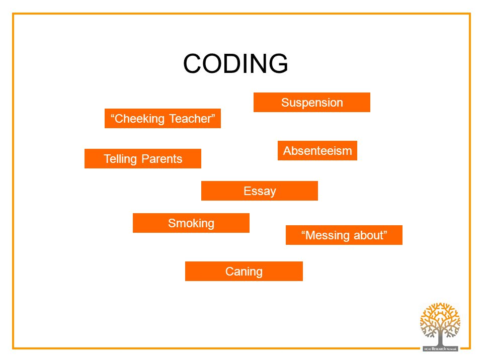 CODING Suspension Cheeking Teacher Absenteeism Telling Parents Essay
