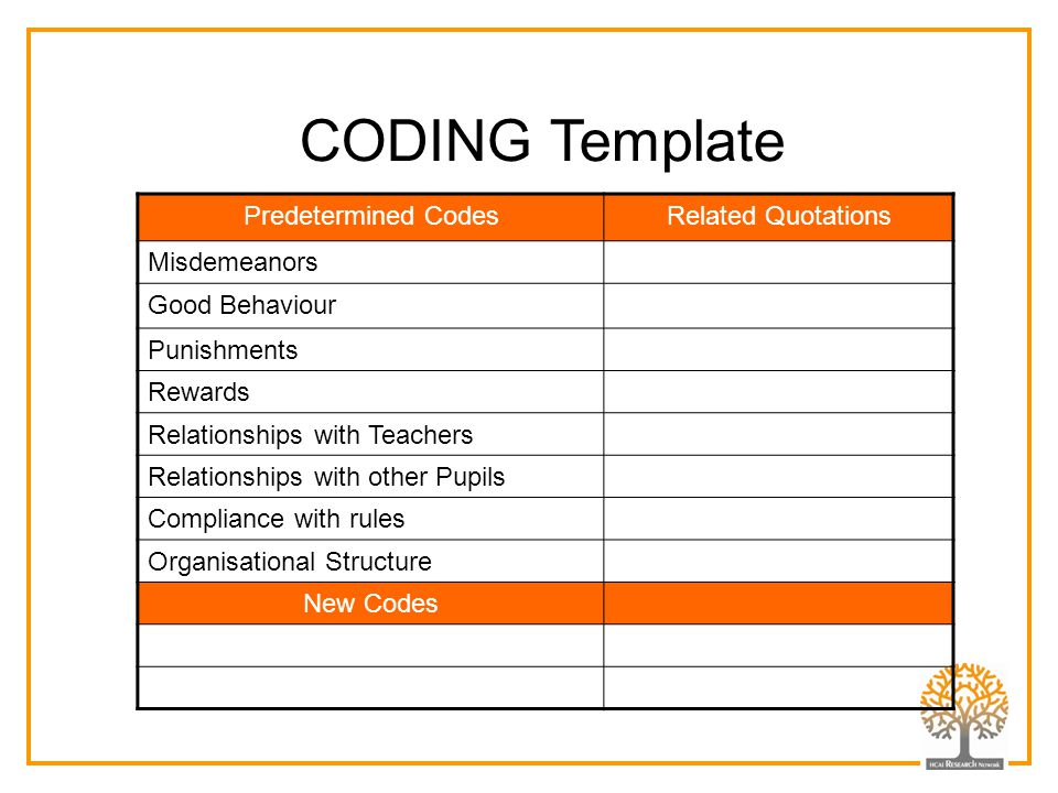 CODING Template Predetermined Codes Related Quotations Misdemeanors
