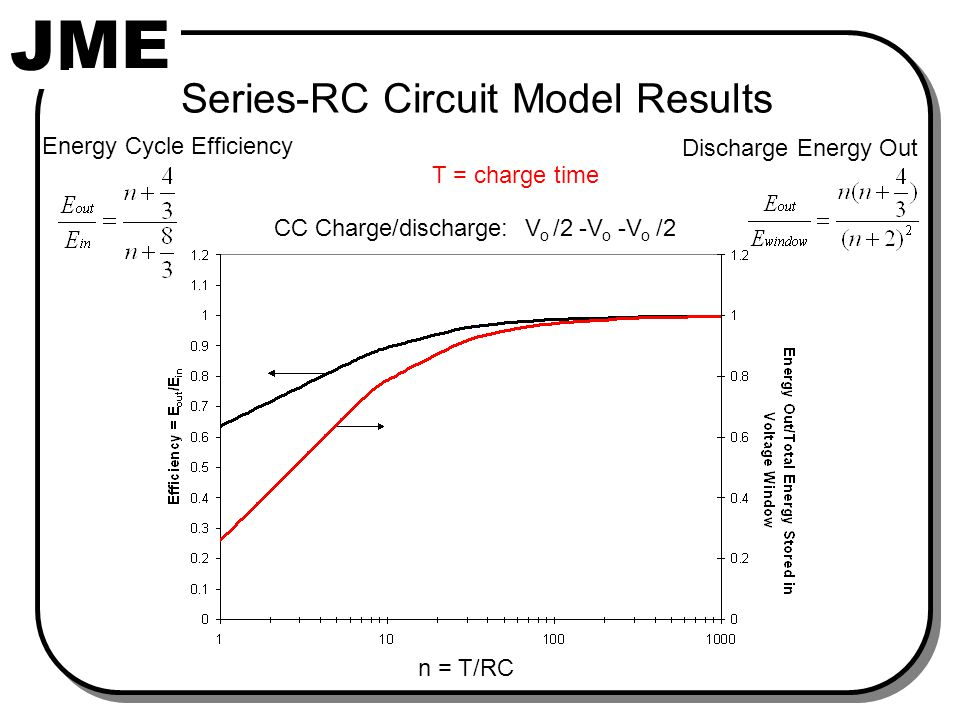 ELECTROCHEMICAL CAPACITOR DESIGNS