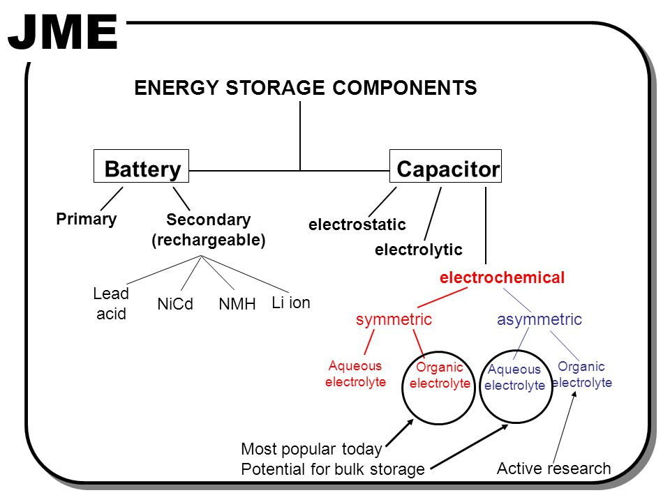 CAPACITOR TYPES - + Electrostatic Electrolytic Electrochemical Air