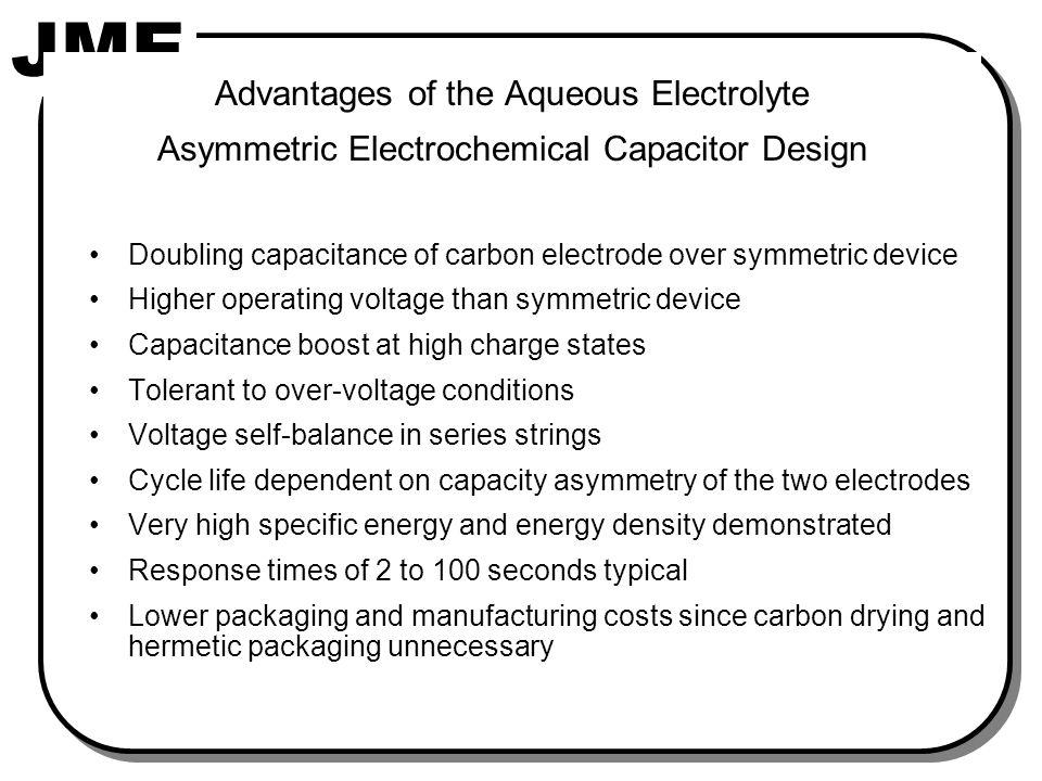 Anomalous Capacitance of