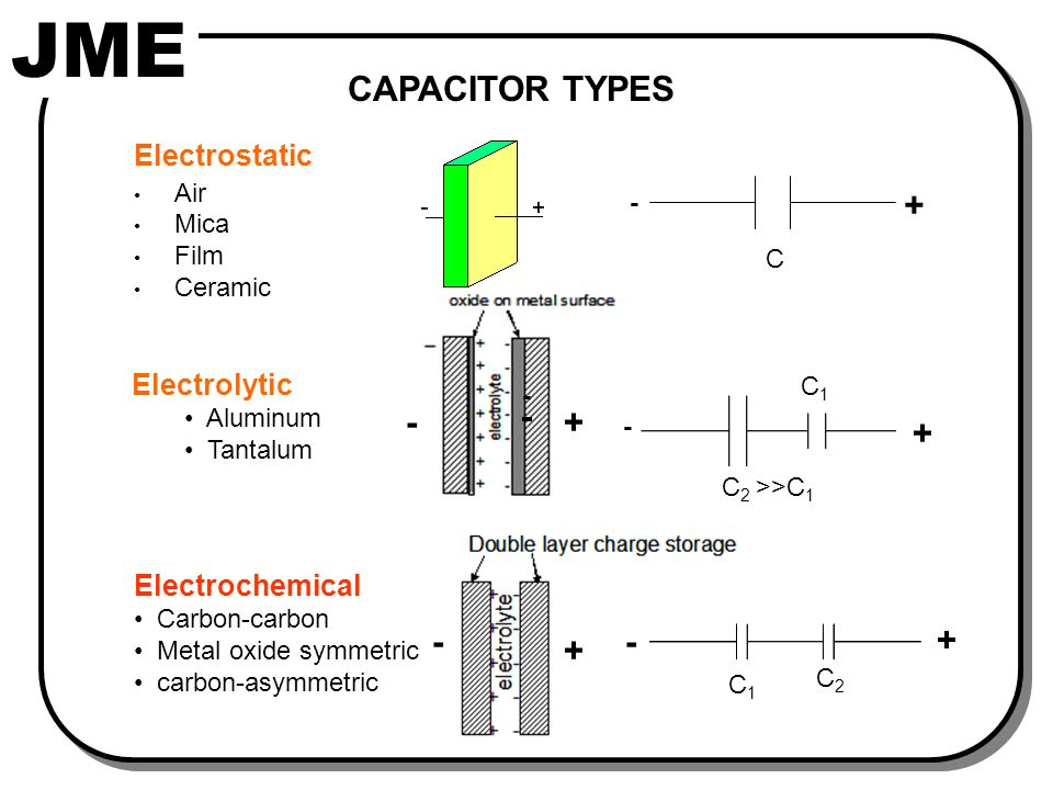 CAPACITOR TECHNOLOGY COMPARISON 1.0 MJ (277 Wh) Energy Delivery System