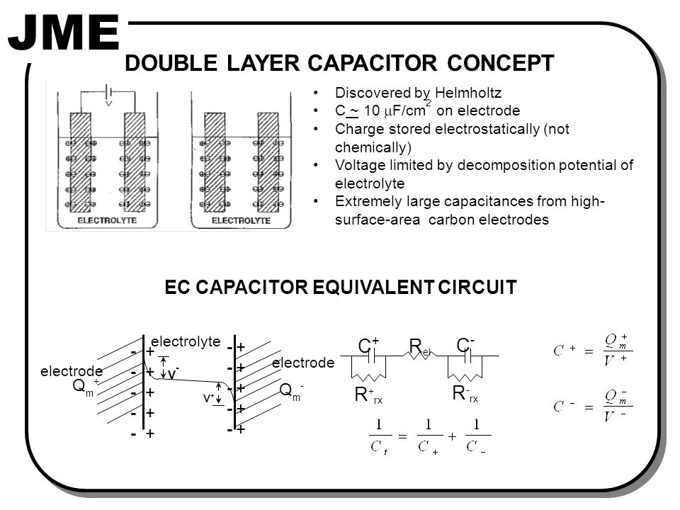 Electric Double Layer Model