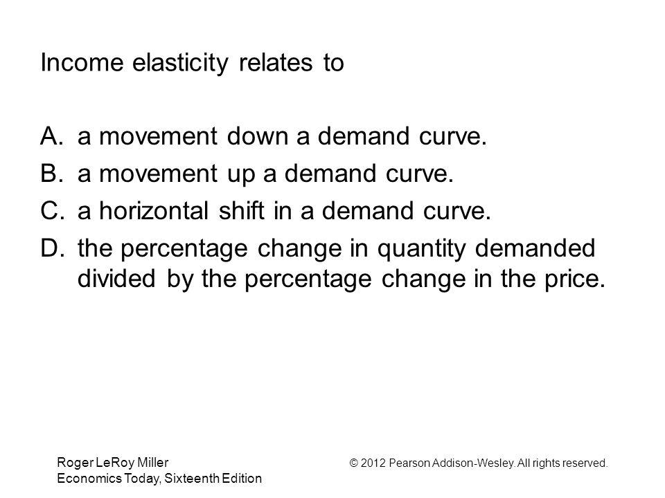 Income elasticity relates to