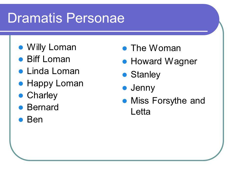 Dramatis Personae Willy Loman Biff Loman Linda Loman Happy Loman