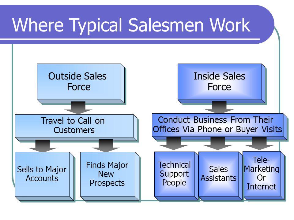 Where Typical Salesmen Work