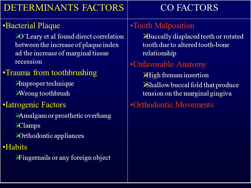 DETERMINANTS FACTORS CO FACTORS Bacterial Plaque