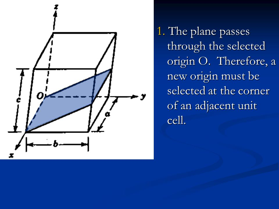 1. The plane passes through the selected origin O