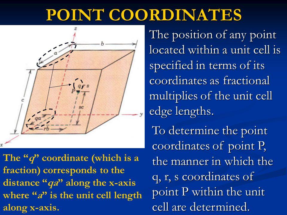 POINT COORDINATES