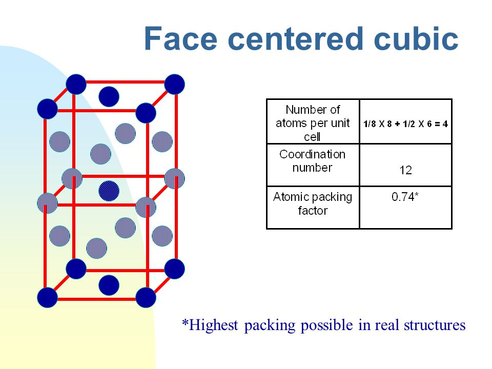 Face centered cubic *Highest packing possible in real structures