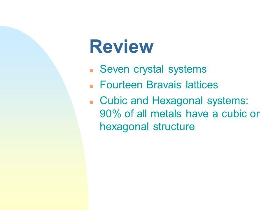 Review Seven crystal systems Fourteen Bravais lattices