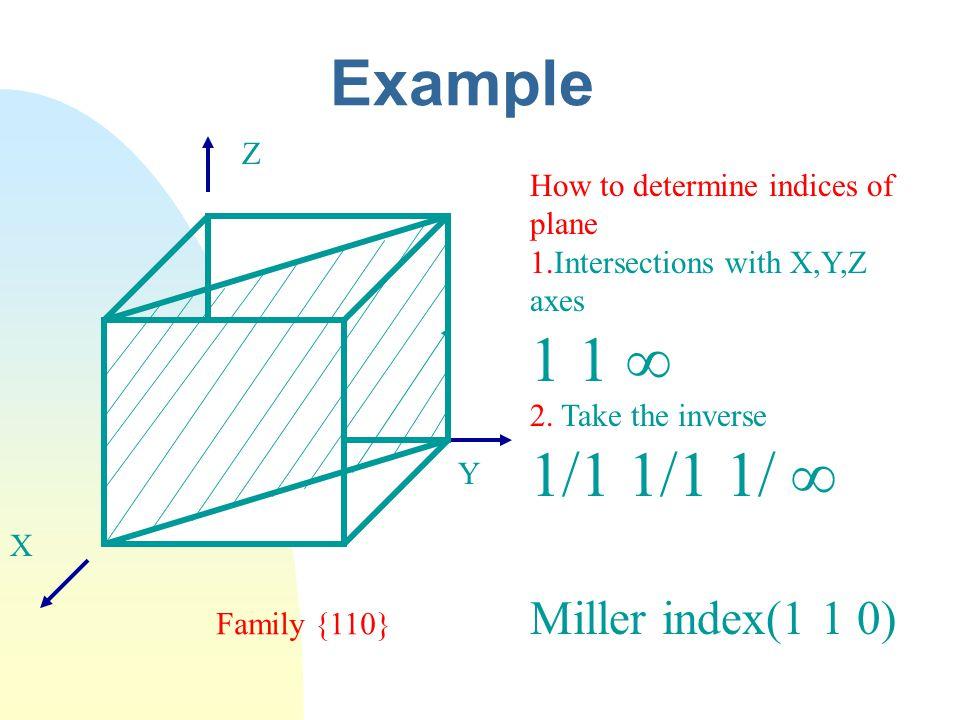 Example 1 1  1/1 1/1 1/  Miller index(1 1 0) Z