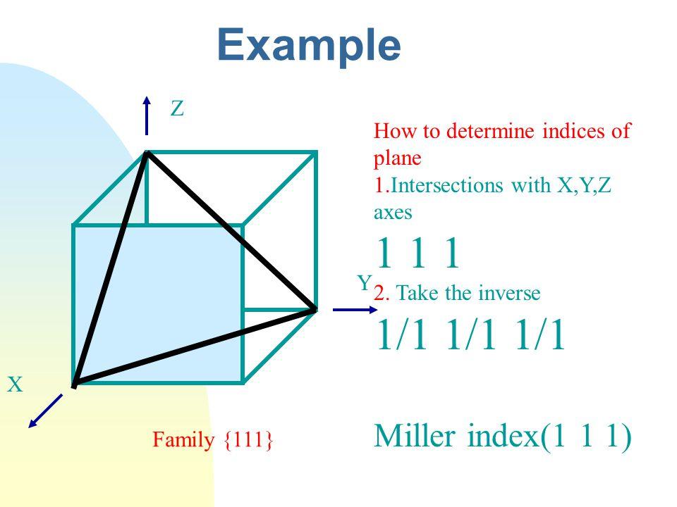 Example 1 1 1 1/1 1/1 1/1 Miller index(1 1 1) Z