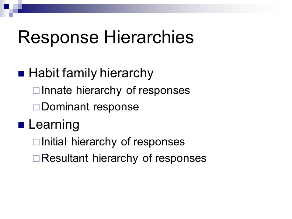 Response Hierarchies Habit family hierarchy Learning