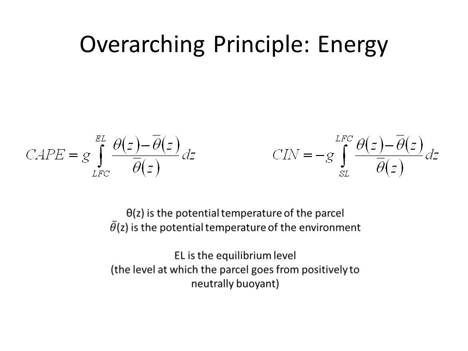 Overarching Principle: Energy