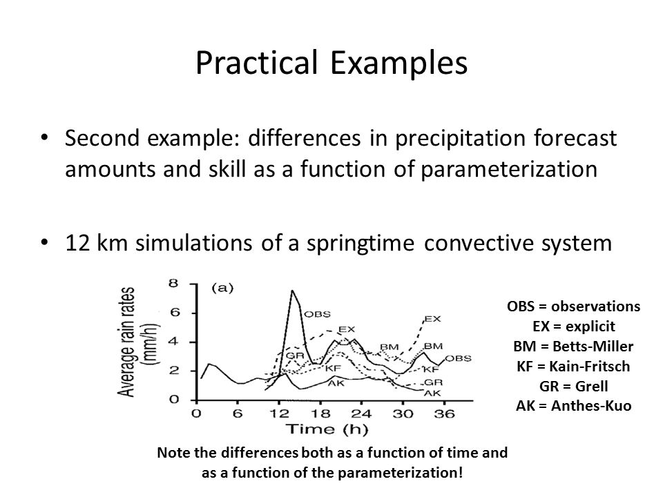 Practical Examples Second example: differences in precipitation forecast amounts and skill as a function of parameterization.
