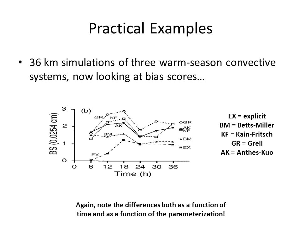 Practical Examples 36 km simulations of three warm-season convective systems, now looking at bias scores…