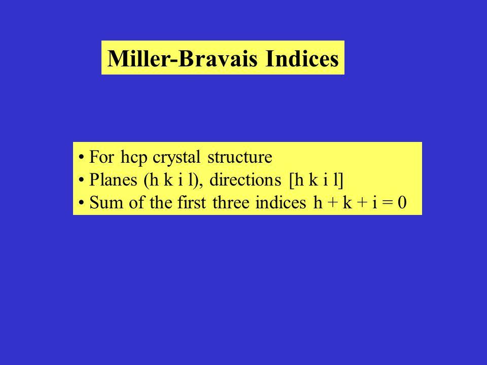 Miller-Bravais Indices