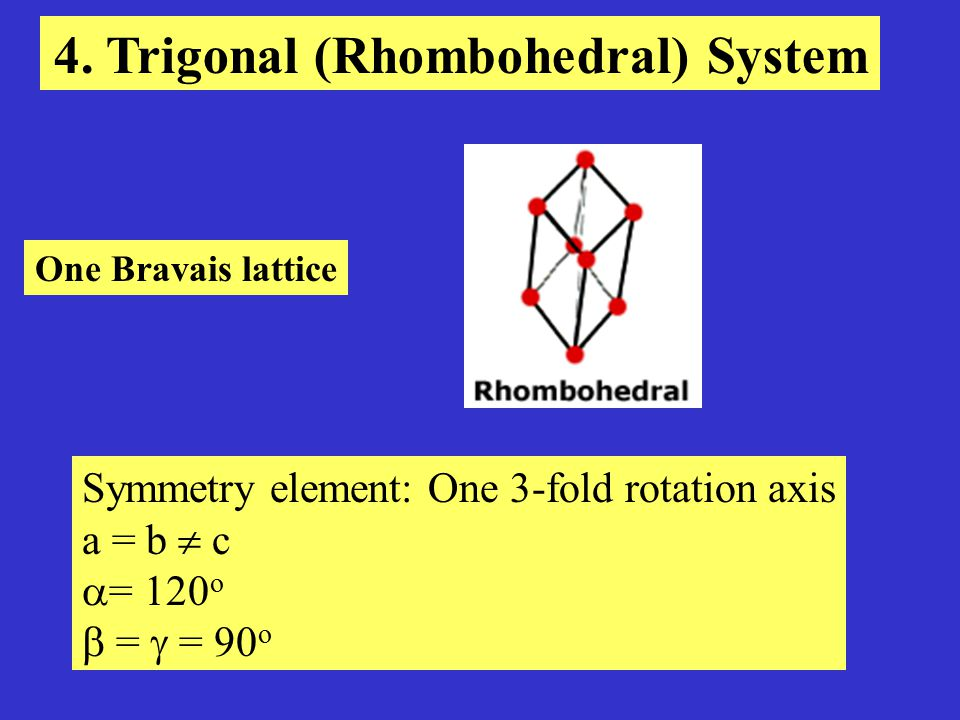 4. Trigonal (Rhombohedral) System