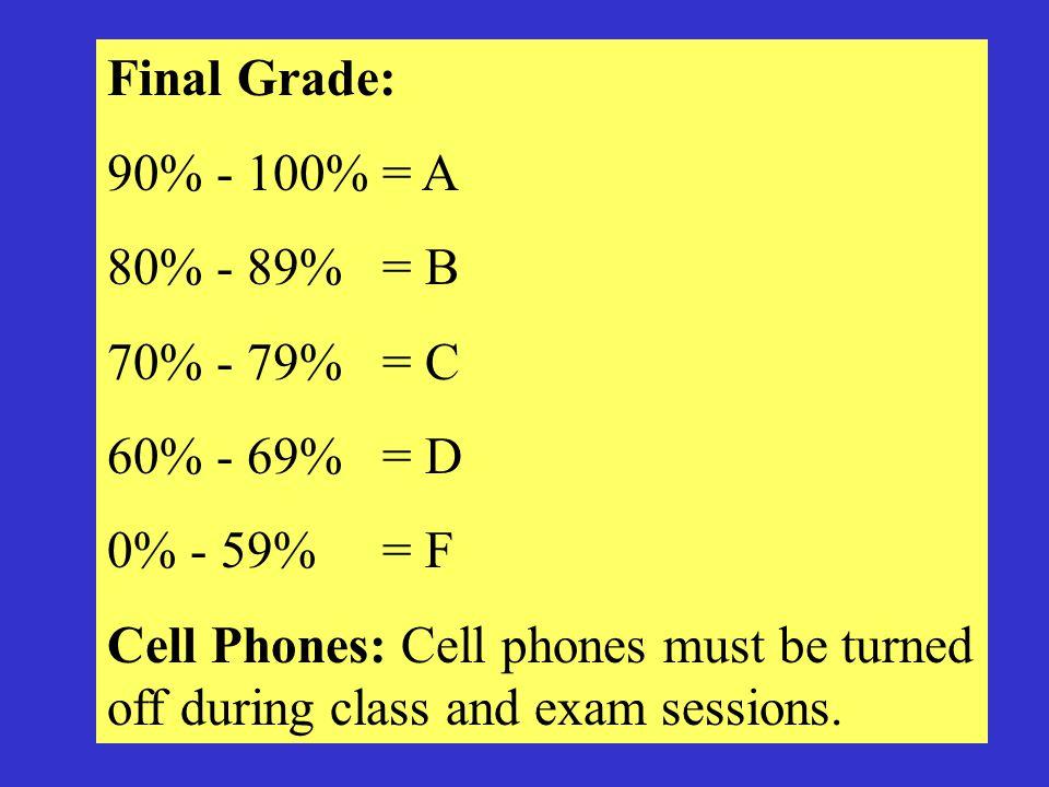 Final Grade: 90% - 100% = A. 80% - 89% = B. 70% - 79% = C. 60% - 69% = D. 0% - 59% = F.