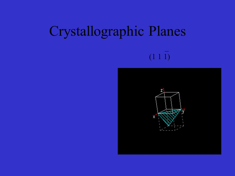 Crystallographic Planes