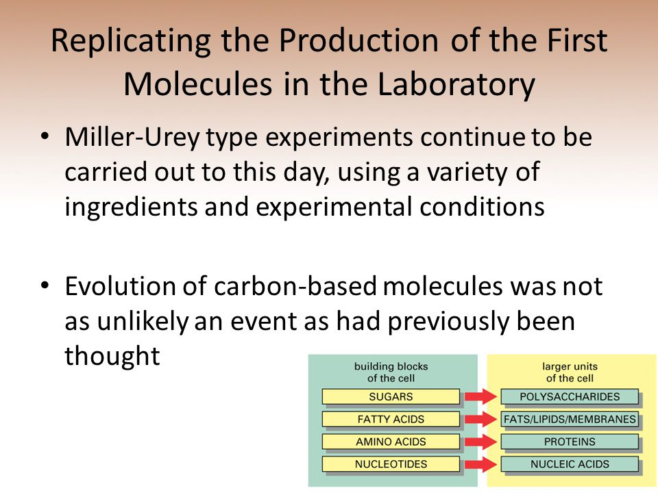 Replicating the Production of the First Molecules in the Laboratory