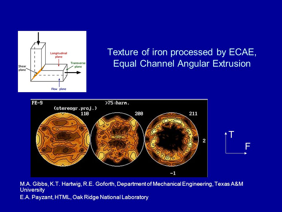 Texture of iron processed by ECAE, Equal Channel Angular Extrusion