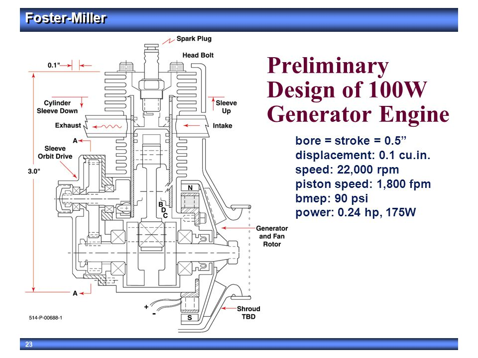 Preliminary Design of 100W Generator Engine