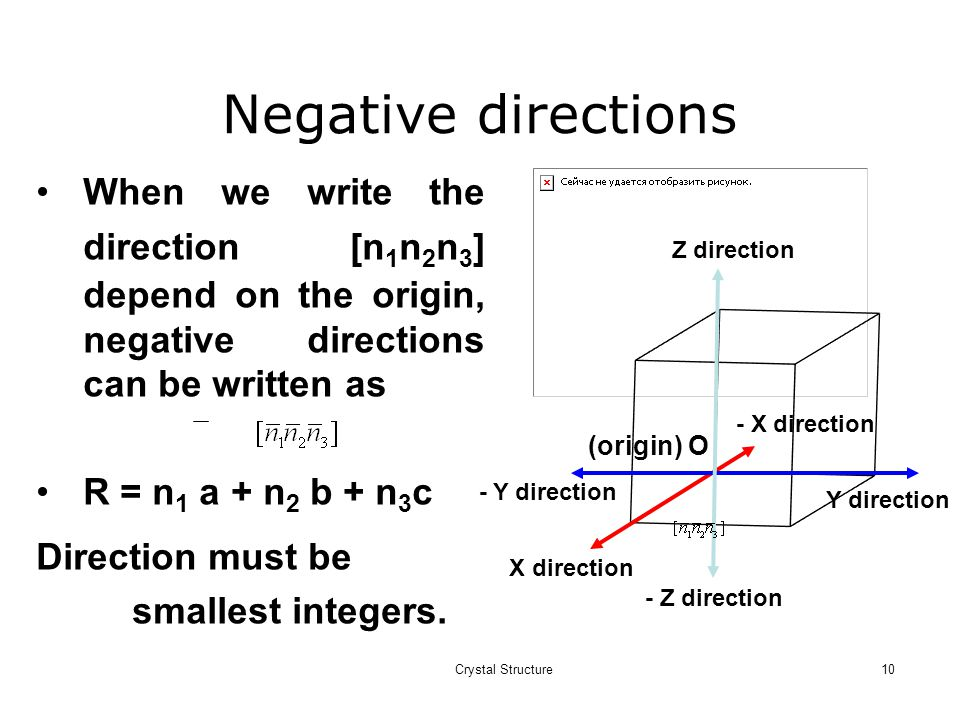 Negative directions When we write the direction [n1n2n3] depend on the origin, negative directions can be written as.