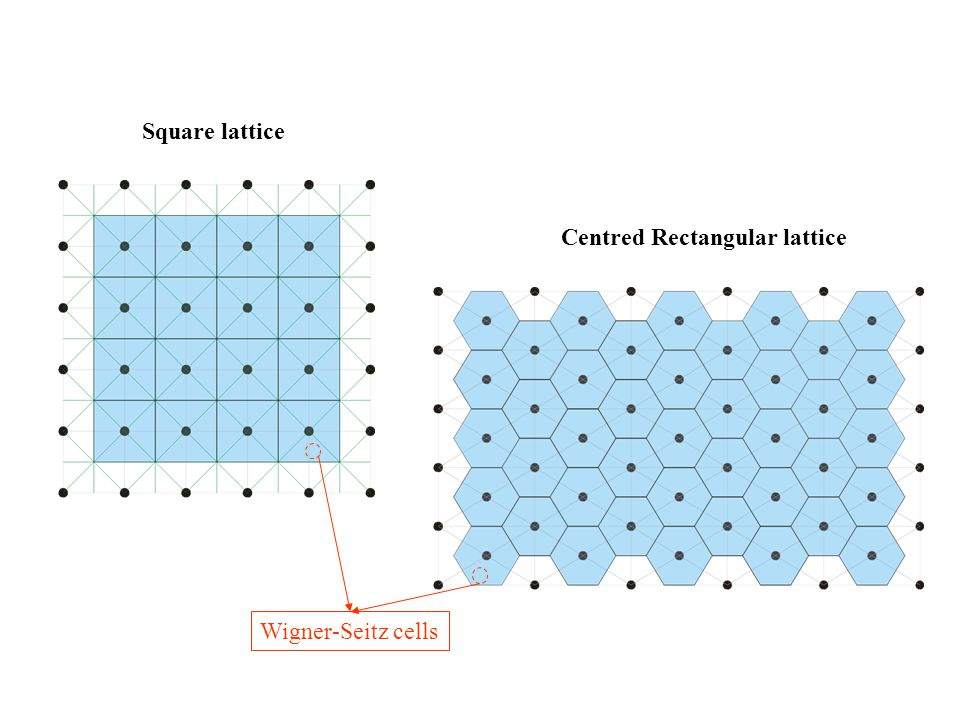 Square lattice Centred Rectangular lattice Wigner-Seitz cells