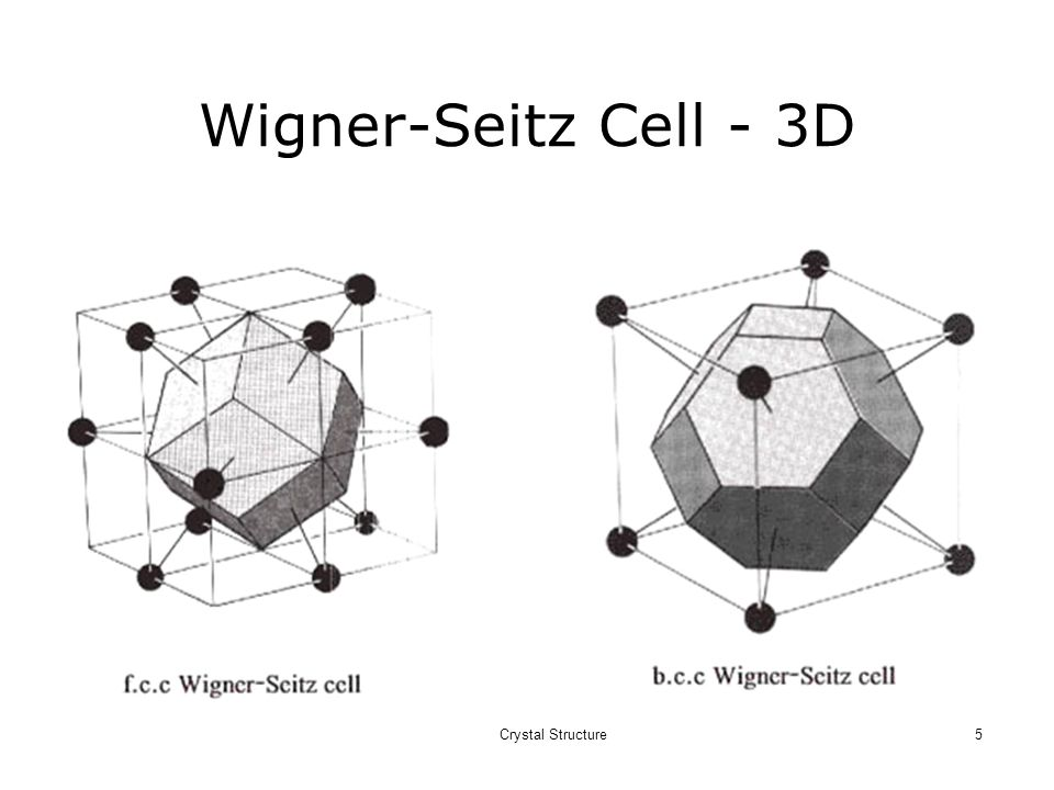 Wigner-Seitz Cell - 3D Crystal Structure 5