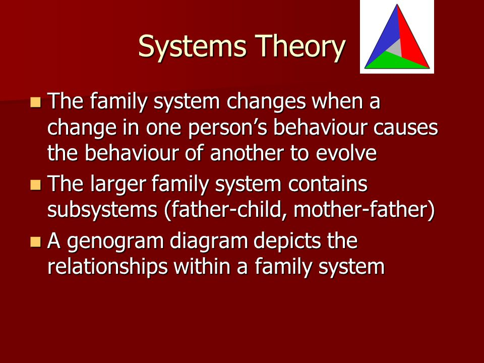 Systems Theory The family system changes when a change in one person's behaviour causes the behaviour of another to evolve.