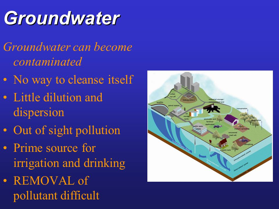Groundwater Groundwater can become contaminated