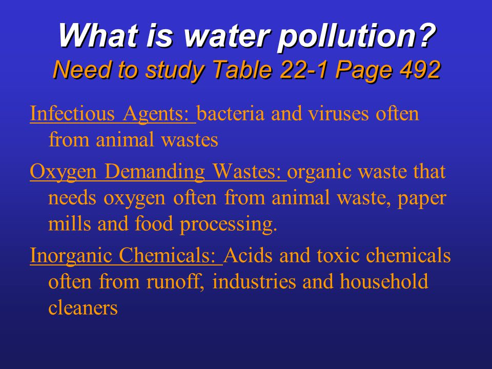 What is water pollution Need to study Table 22-1 Page 492