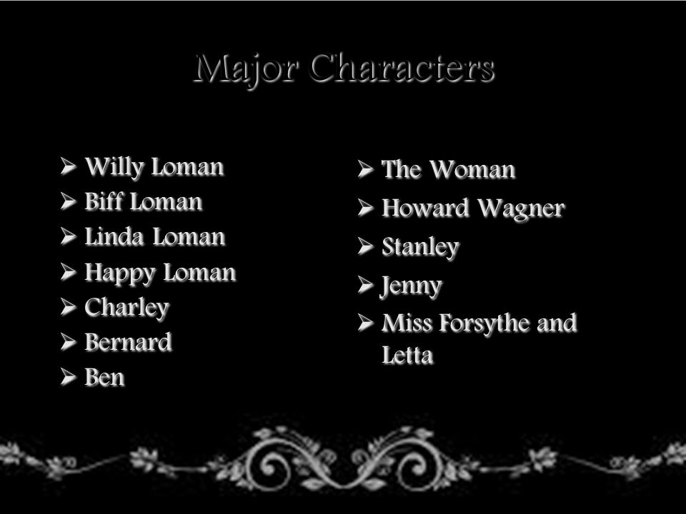 Major Characters Willy Loman Biff Loman Linda Loman Happy Loman