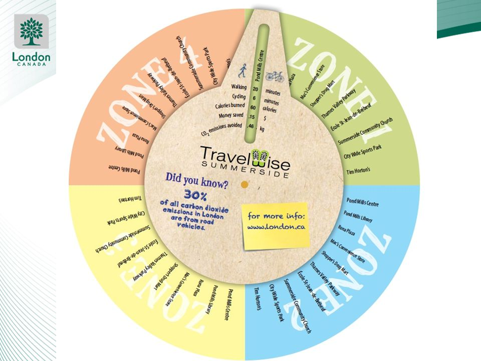 Benefits wheel Delivered to all households, handed out at Community Church event. and distributed through Homebuilders to potential home buyers.