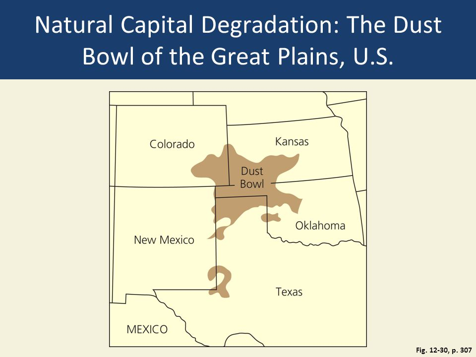 Natural Capital Degradation: The Dust Bowl of the Great Plains, U.S.
