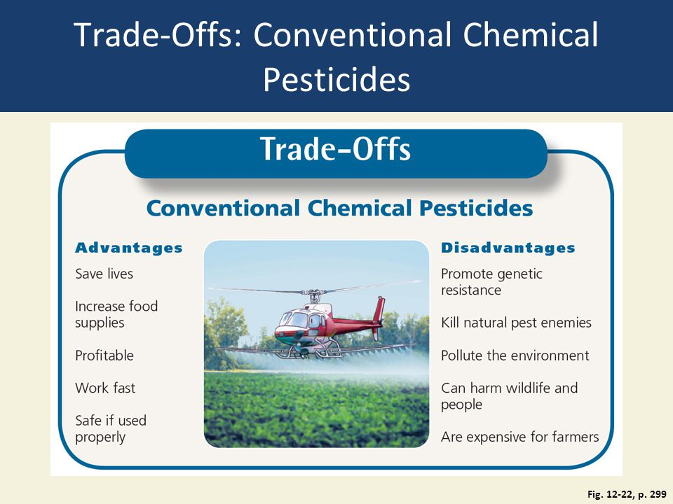 Trade-Offs: Conventional Chemical Pesticides