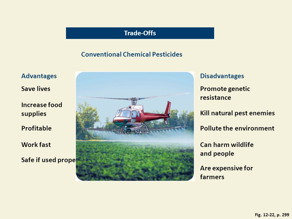 Conventional Chemical Pesticides
