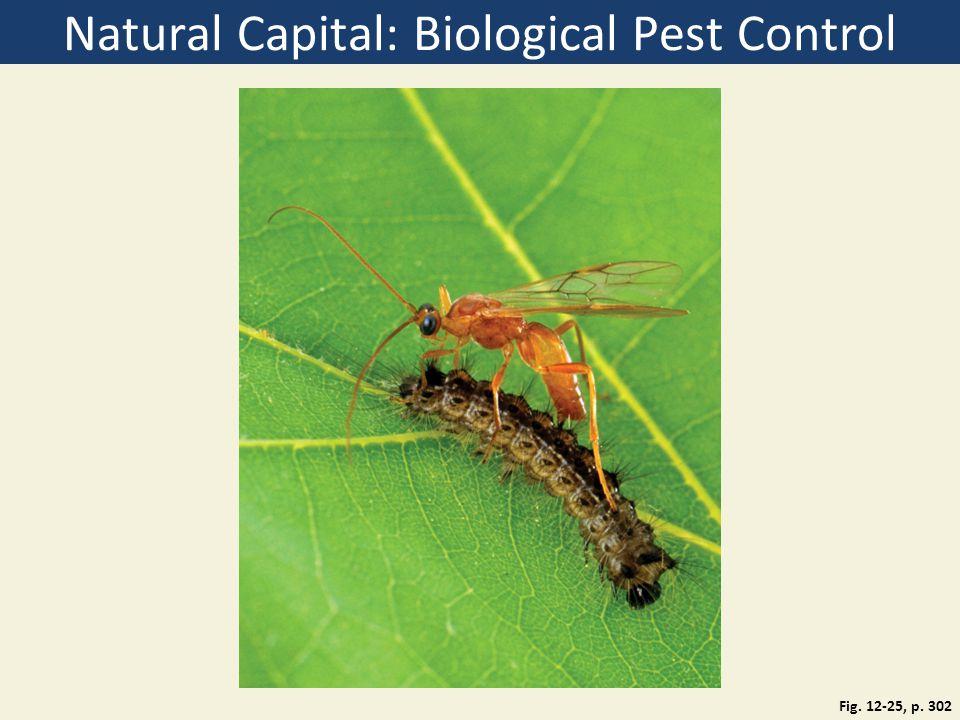 Natural Capital: Biological Pest Control