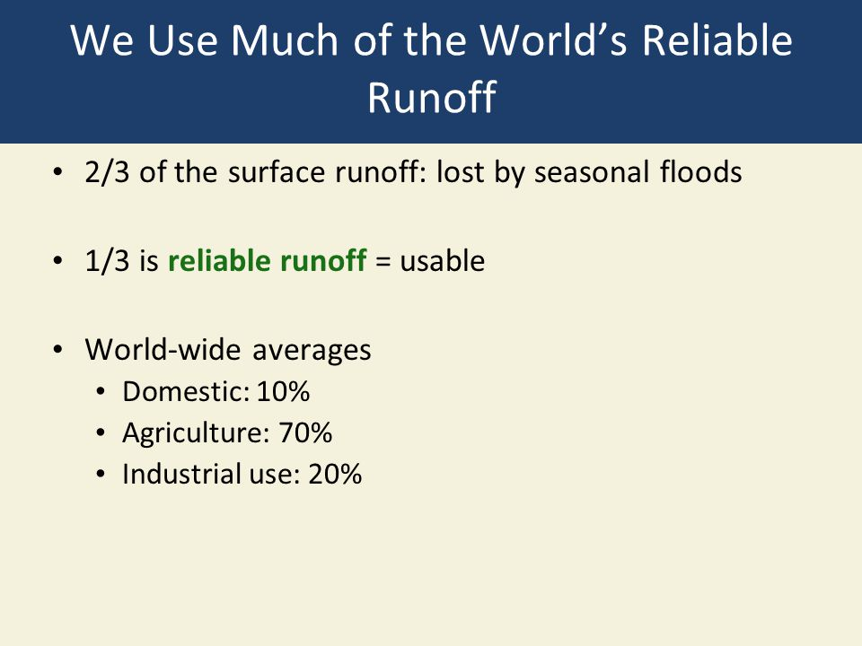 We Use Much of the World's Reliable Runoff
