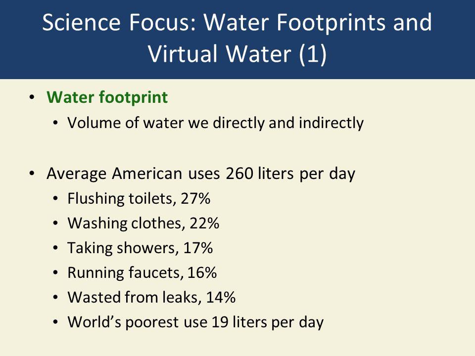 Science Focus: Water Footprints and Virtual Water (1)