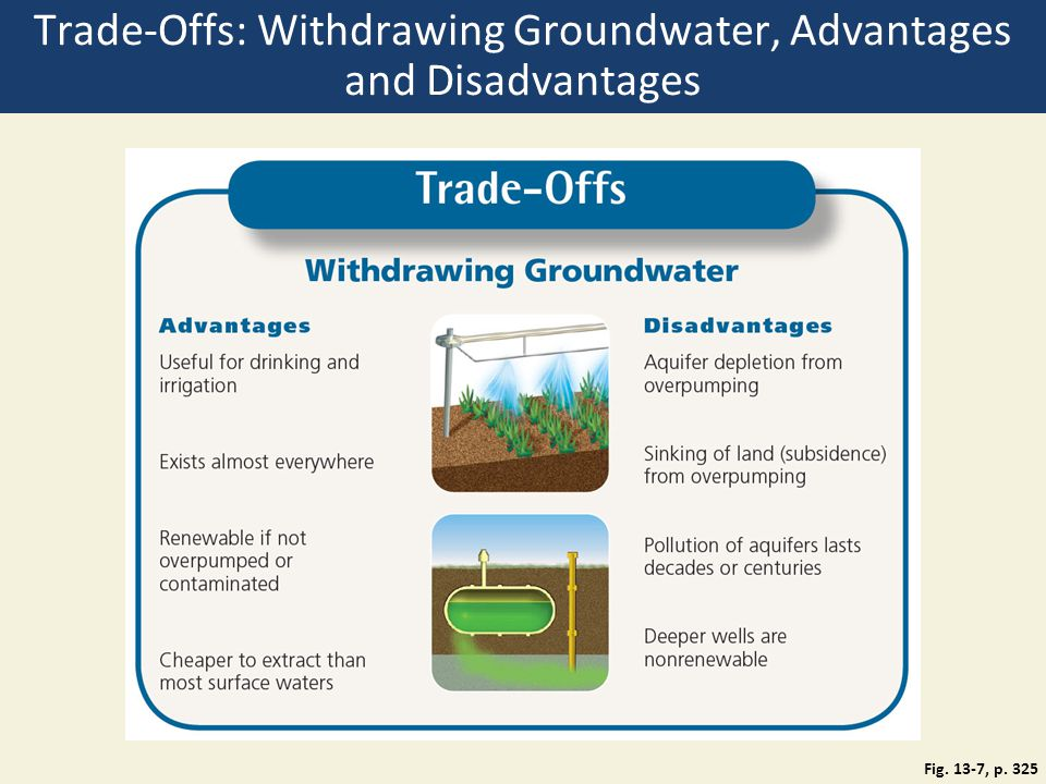 Trade-Offs: Withdrawing Groundwater, Advantages and Disadvantages