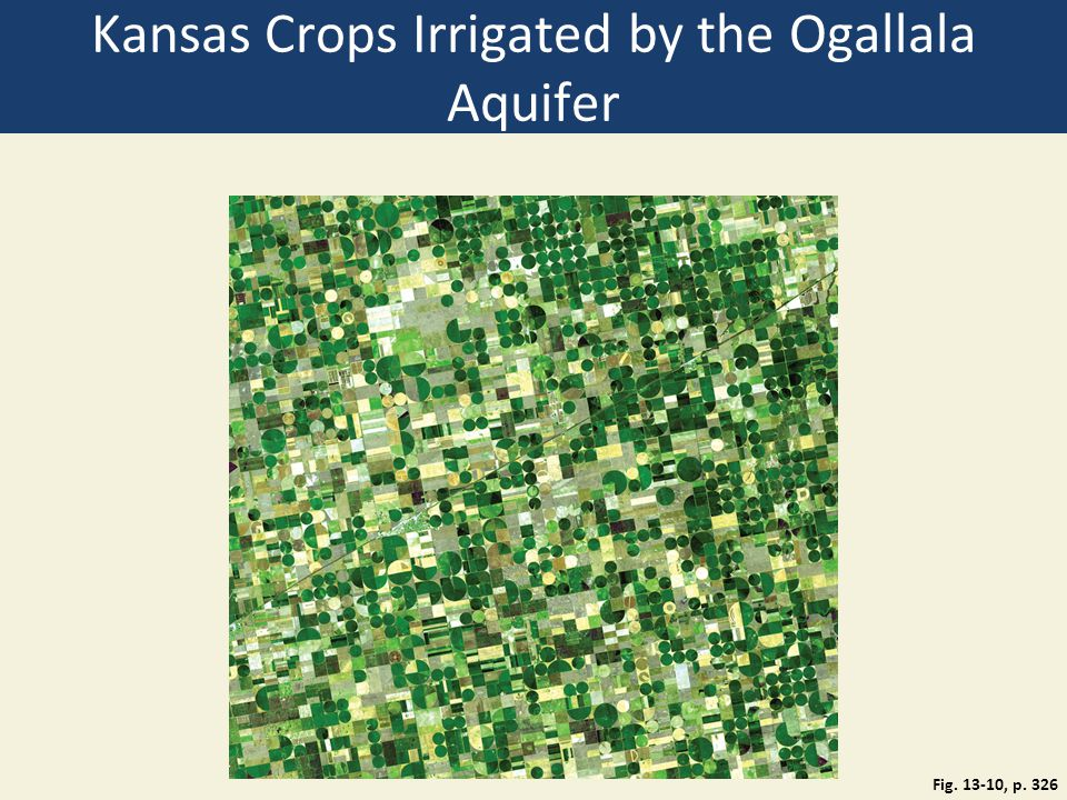 Kansas Crops Irrigated by the Ogallala Aquifer