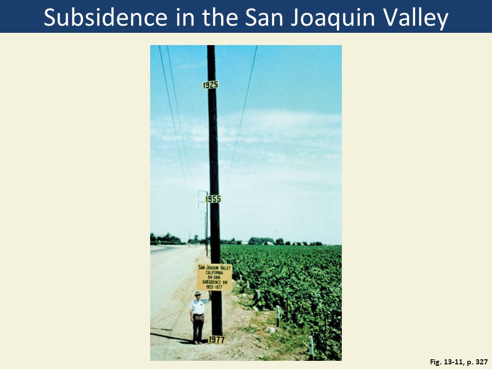 Subsidence in the San Joaquin Valley