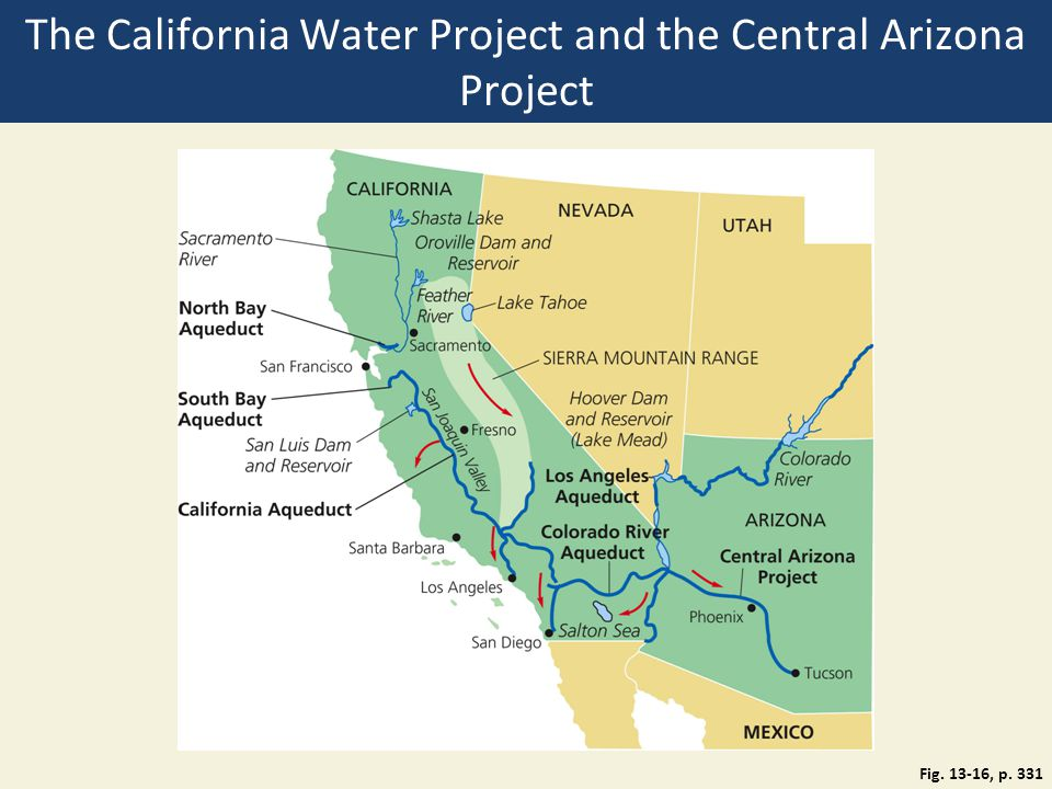 The California Water Project and the Central Arizona Project