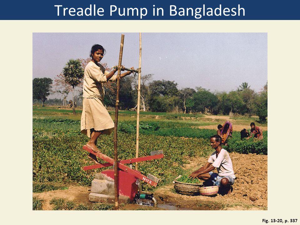 Treadle Pump in Bangladesh